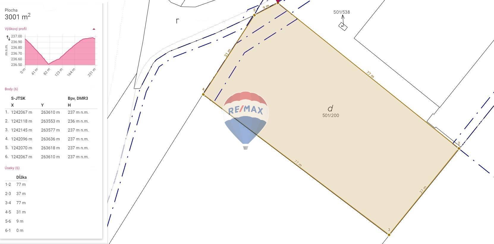 Predaj pozemku 3000 m2, Košice - Juh -